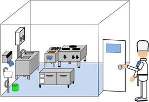 ●調理施設に入る時