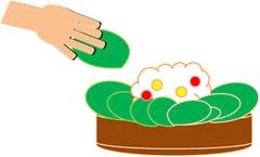 ●食品の盛り付け作業の前